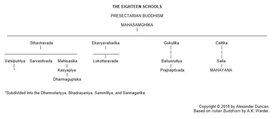 18 schools